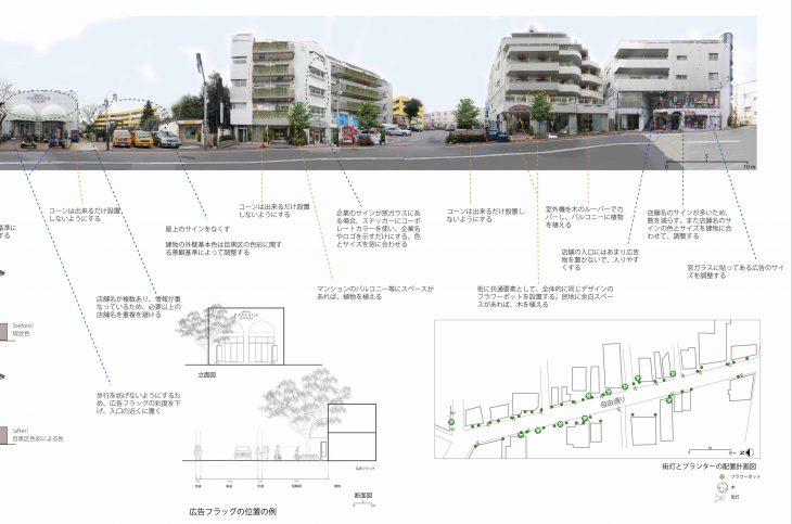 「ストリート・ファサードを考える」 詳細提案部分